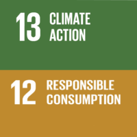 Suppliers and SDG
